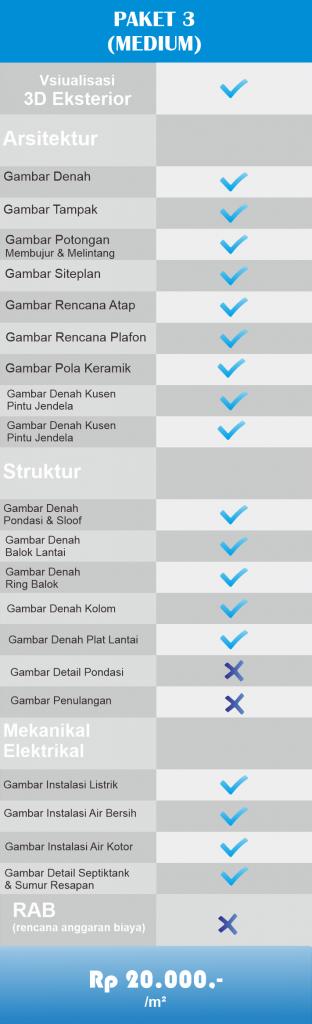 price list 3 312x1024 - Jasa Desain Rumah Online