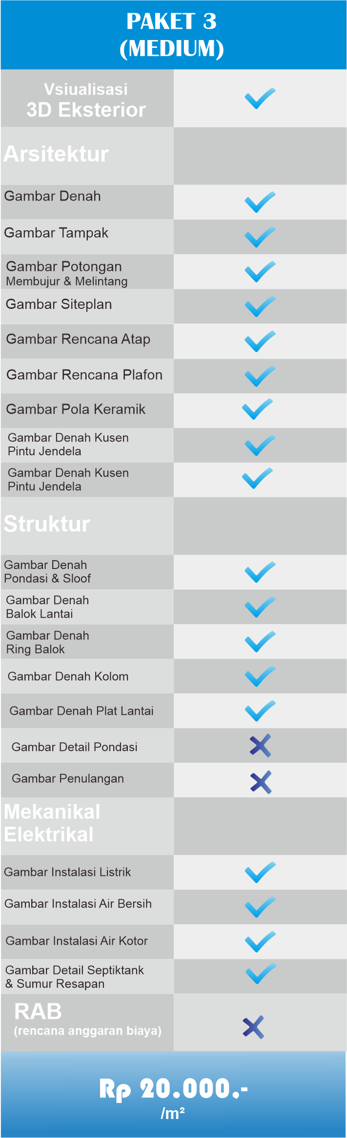 price list 3 - price list 3